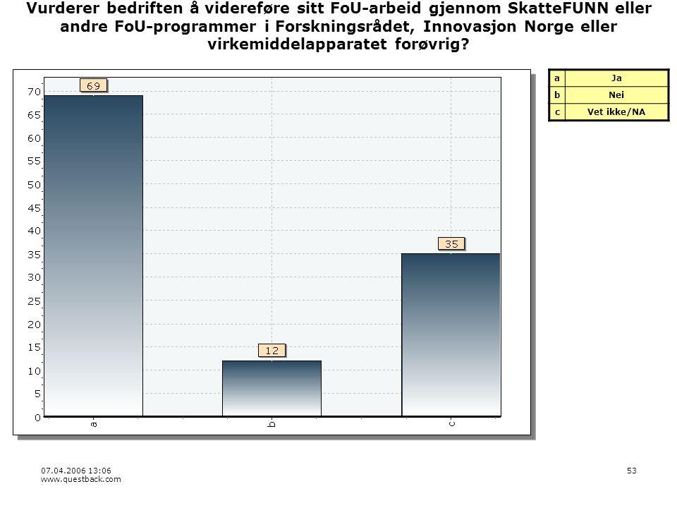 07.04.2006 13:06 www.questback.com 53 Vurderer bedriften å videreføre sitt FoU-arbeid gjennom SkatteFUNN eller andre FoU-programmer i Forskningsrådet, Innovasjon Norge eller virkemiddelapparatet forøvrig.