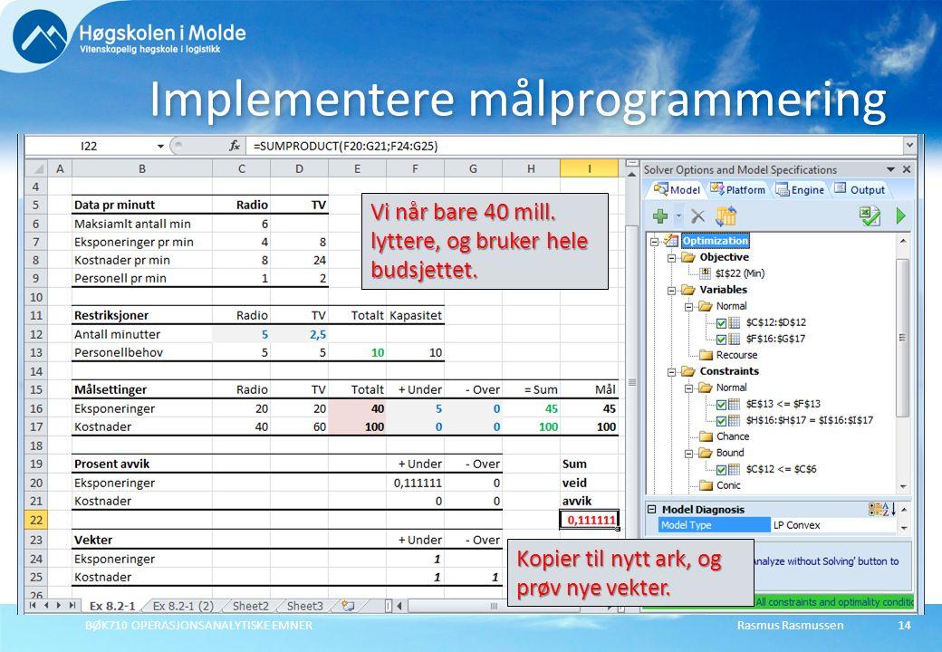 Rasmus RasmussenBØK710 OPERASJONSANALYTISKE EMNER14 Implementere målprogrammering Kopier til nytt ark, og prøv nye vekter. Vi når bare 40 mill. lytter