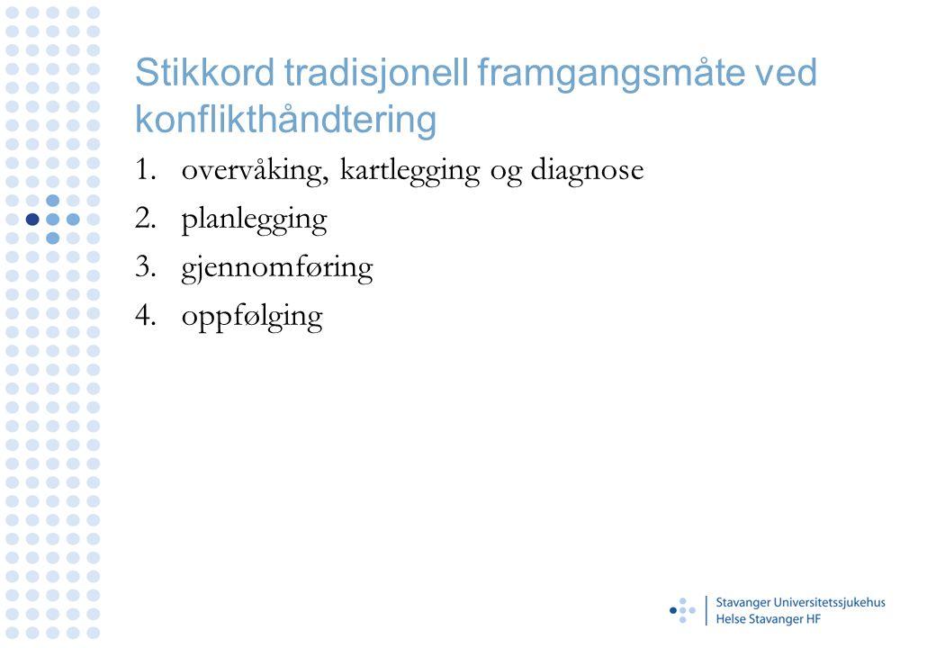 Stikkord tradisjonell framgangsmåte ved konflikthåndtering 1.overvåking, kartlegging og diagnose 2.planlegging 3.gjennomføring 4.oppfølging