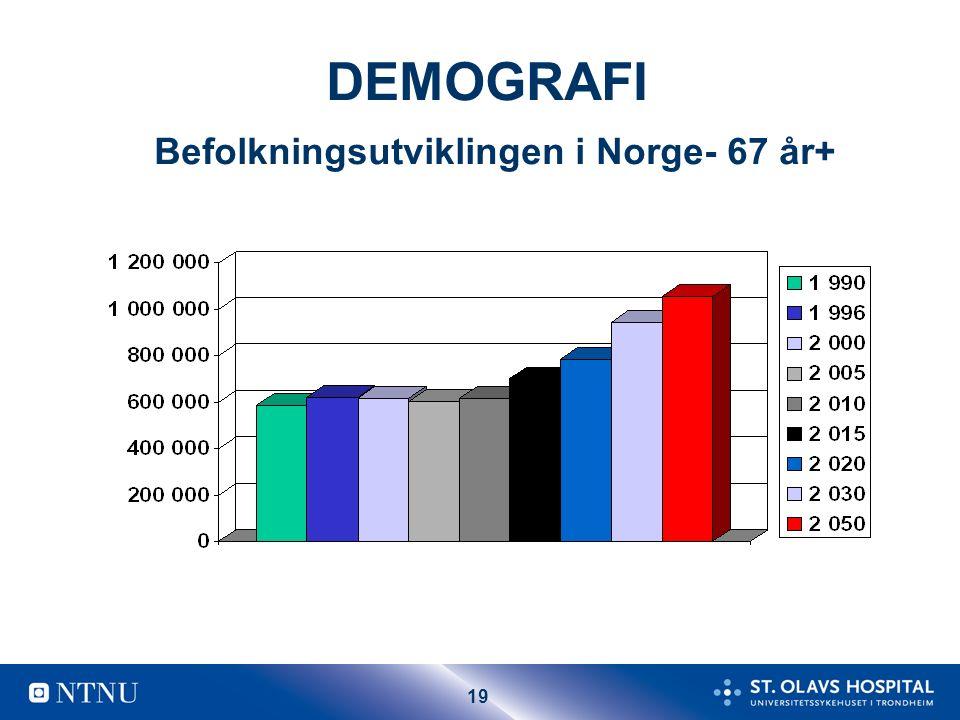 19 DEMOGRAFI Befolkningsutviklingen i Norge- 67 år+