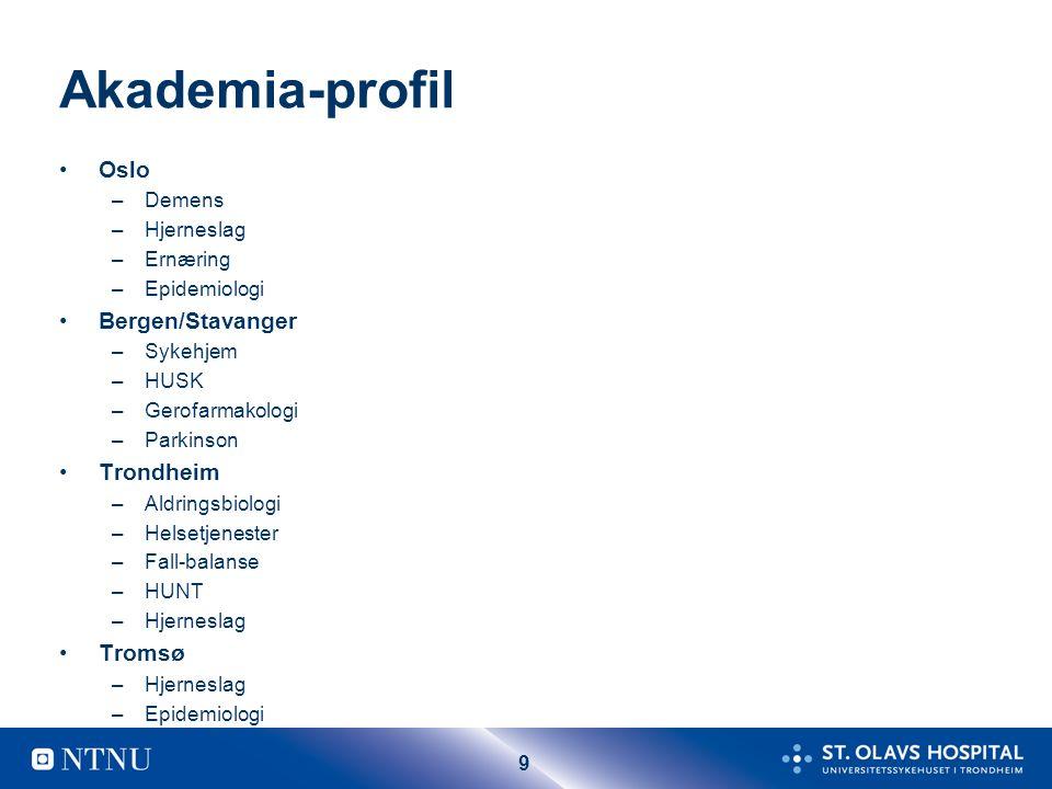 9 Akademia-profil Oslo –Demens –Hjerneslag –Ernæring –Epidemiologi Bergen/Stavanger –Sykehjem –HUSK –Gerofarmakologi –Parkinson Trondheim –Aldringsbio