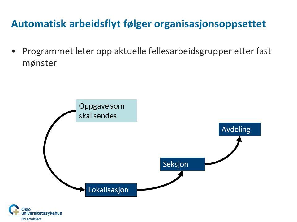 Automatisk arbeidsflyt følger organisasjonsoppsettet Programmet leter opp aktuelle fellesarbeidsgrupper etter fast mønster Oppgave som skal sendes Lokalisasjon Seksjon Avdeling