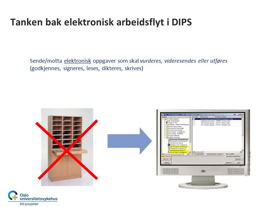 Tanken bak elektronisk arbeidsflyt i DIPS Sende/motta elektronisk oppgaver som skal vurderes, videresendes eller utføres (godkjennes, signeres, leses, dikteres, skrives)