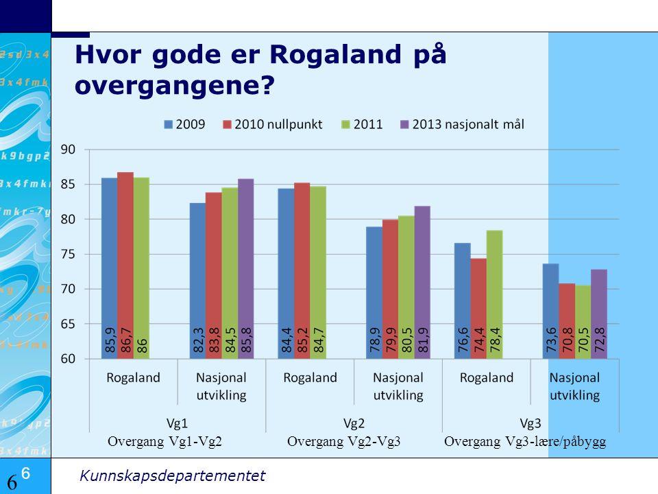6 Kunnskapsdepartementet Hvor gode er Rogaland på overgangene.