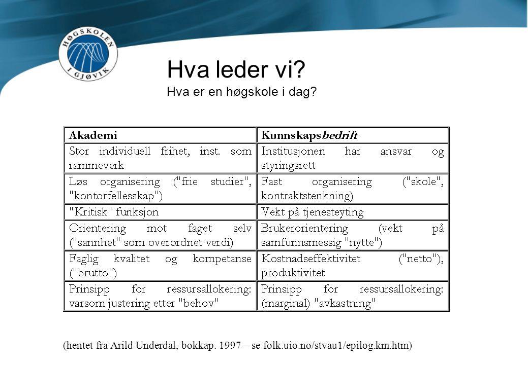 Hva leder vi. Hva er en høgskole i dag. (hentet fra Arild Underdal, bokkap.