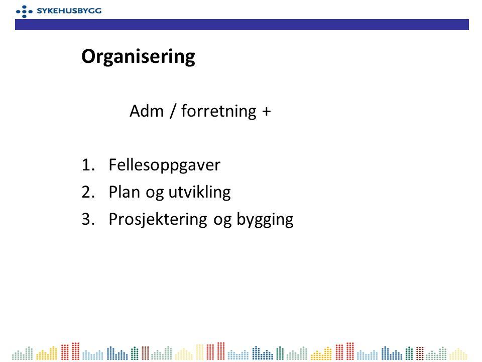 Adm / forretning + 1.Fellesoppgaver 2.Plan og utvikling 3.Prosjektering og bygging Organisering