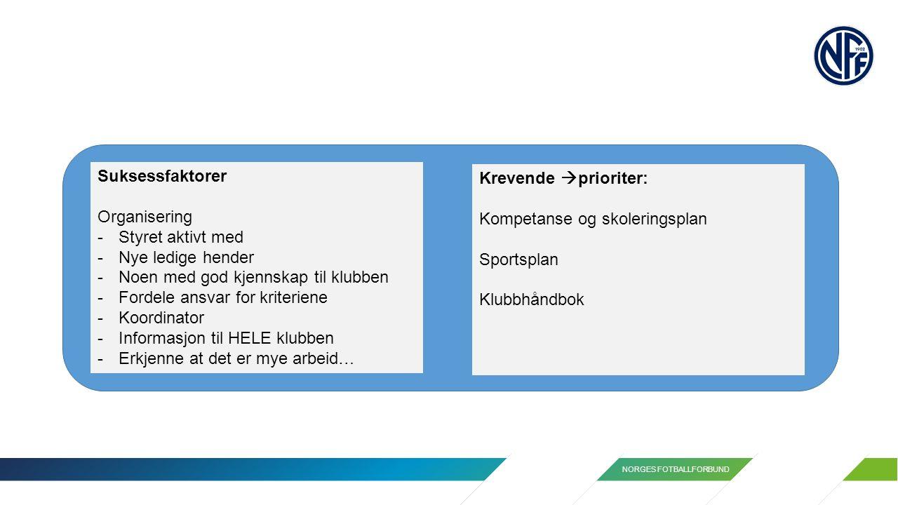 NORGES FOTBALLFORBUND KLUBB, «hjemmelekse» Egenvurdering på alle18 kriteria Organisasjon -Hvordan organisere.