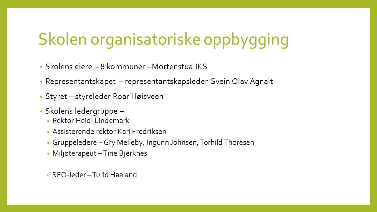 Elev - Gruppene Ungdomsgruppa 10 elever på 8.– 10.trinn Lokaler på Eidsberg ungdomsskole Ca.