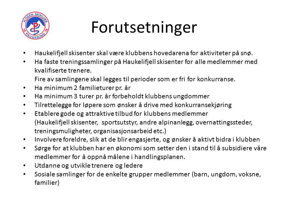 Forutsetninger Haukelifjell skisenter skal være klubbens hovedarena for aktiviteter på snø.