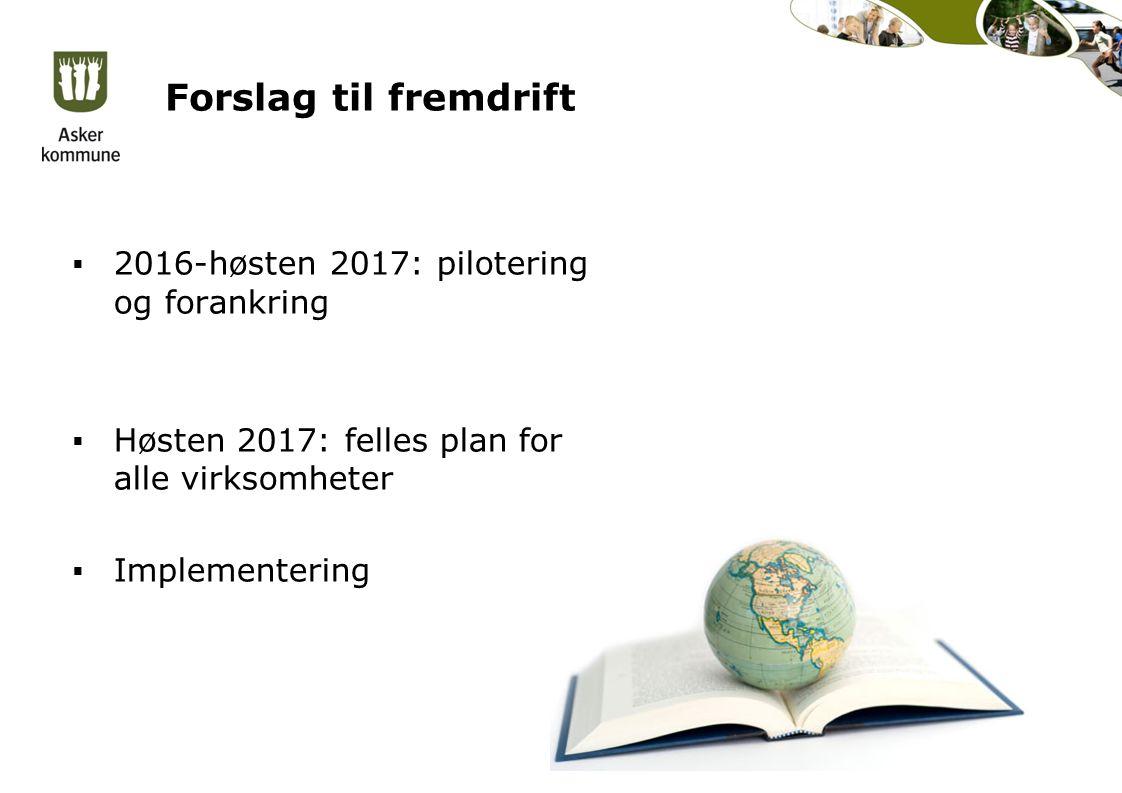 Forslag til fremdrift  2016-høsten 2017: pilotering og forankring  Høsten 2017: felles plan for alle virksomheter  Implementering