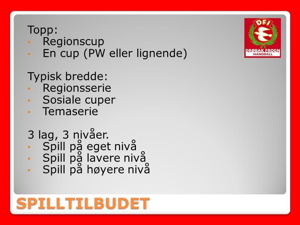 SPILLTILBUDET Topp: Regionscup En cup (PW eller lignende) Typisk bredde: Regionsserie Sosiale cuper Temaserie 3 lag, 3 nivåer. Spill på eget nivå Spil