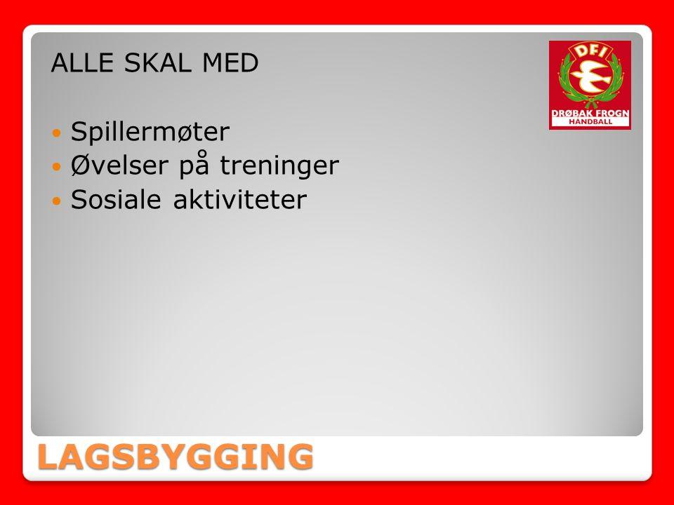 LAGSBYGGING ALLE SKAL MED Spillermøter Øvelser på treninger Sosiale aktiviteter