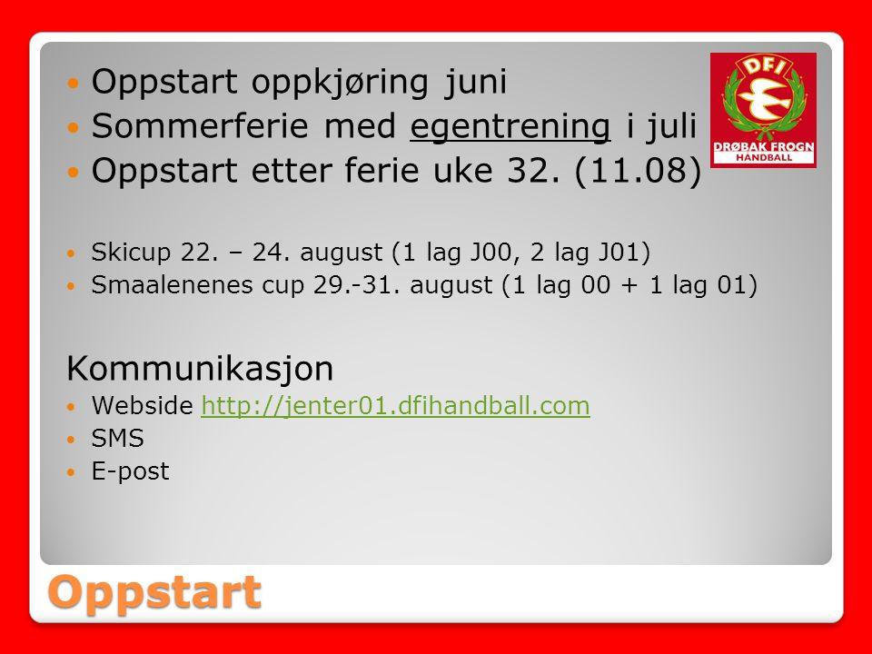 Oppstart Oppstart oppkjøring juni Sommerferie med egentrening i juli Oppstart etter ferie uke 32.