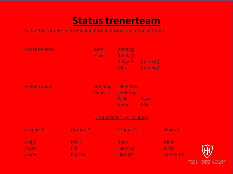Fortsetter som før, med Henning back in business som hjelpetrener. Hovedtrenere:Kjetil(tirsdag) Espen(tirsdag) Helge P(torsdag) Nilsi (torsdag) Hjelpe