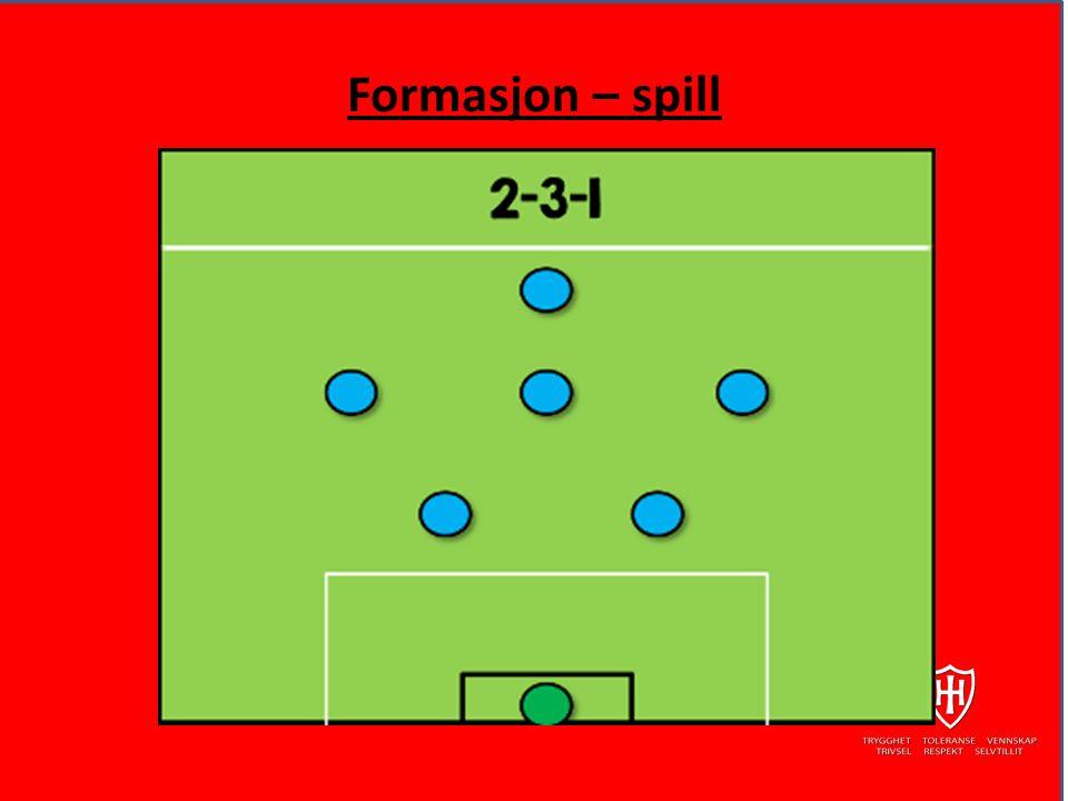 Formasjon – spill