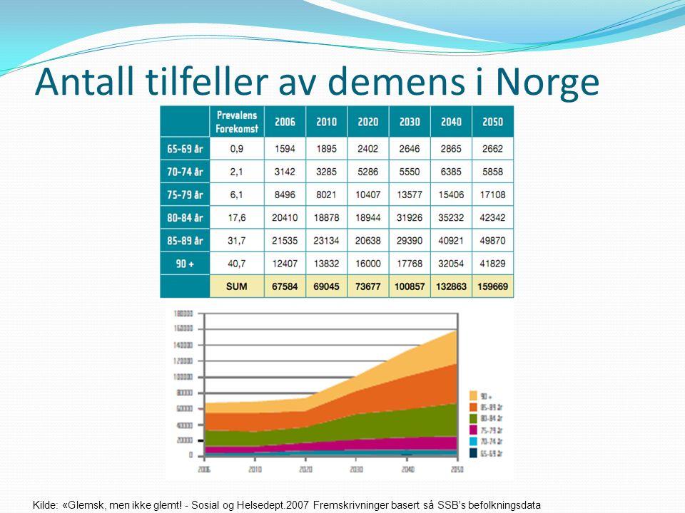 Antall tilfeller av demens i Norge Kilde: «Glemsk, men ikke glemt! - Sosial og Helsedept.2007 Fremskrivninger basert så SSB's befolkningsdata