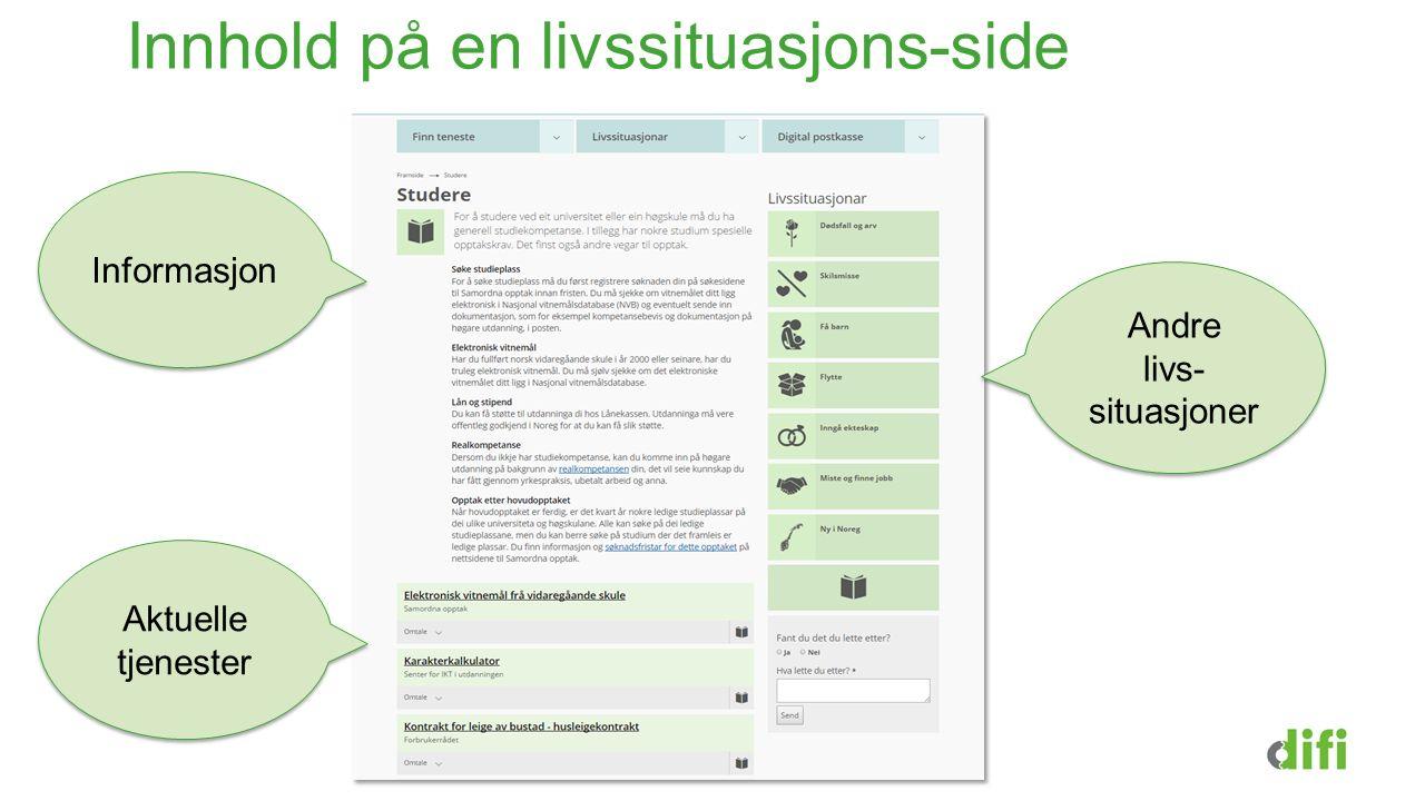 Innhold på en livssituasjons-side Aktuelle tjenester Andre livs- situasjoner Andre livs- situasjoner Informasjon