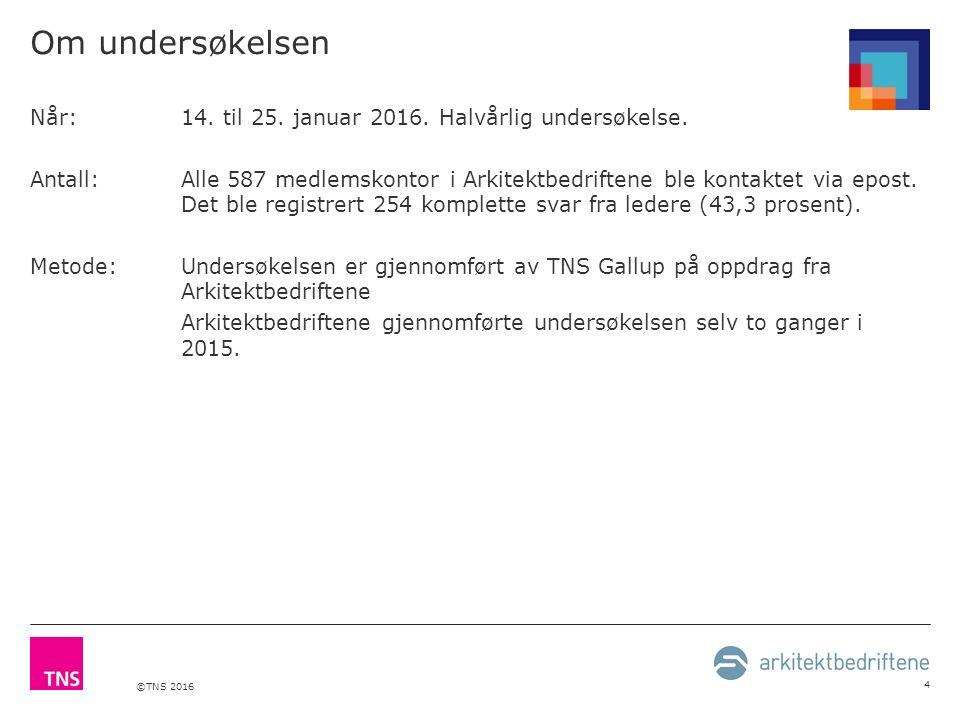 ©TNS 2016 15 Oppsummert Konjunkturindeksen for arkitektbedrifter i Norge faller Bedriftene rapporterer nedgang i ordrereservene de siste 6 månedene De mindre bedriftene er særlig rammet.