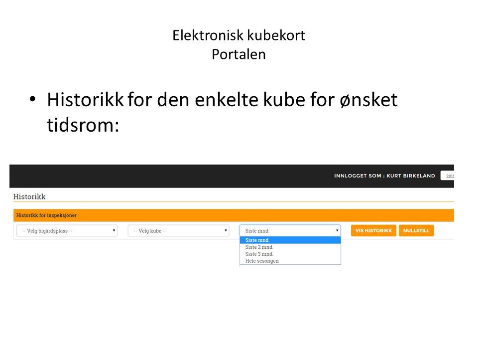 Elektronisk kubekort Portalen Historikk for den enkelte kube for ønsket tidsrom: