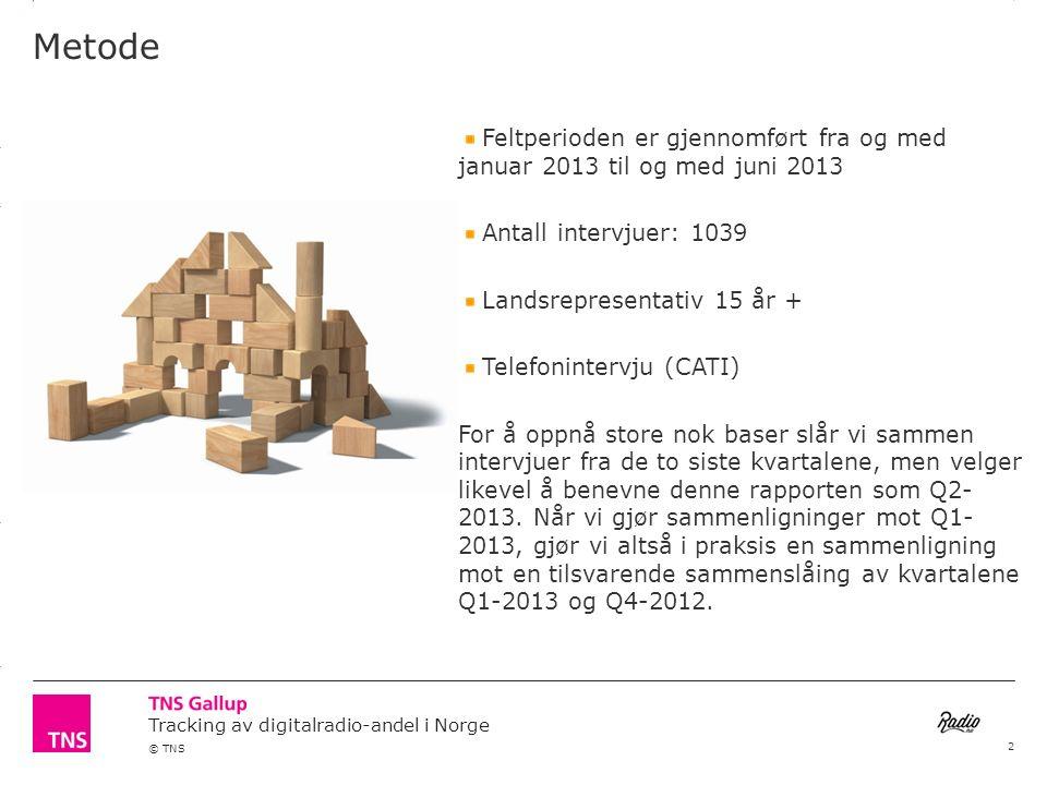 3.14 X AXIS 6.65 BASE MARGIN 5.95 TOP MARGIN 4.52 CHART TOP 11.90 LEFT MARGIN 11.90 RIGHT MARGIN Tracking av digitalradio-andel i Norge © TNS Vekting Vi er opptatt av å rapportere så korrekt som mulig fra markedene vi undersøker.