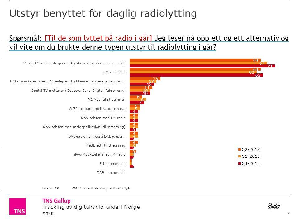 3.14 X AXIS 6.65 BASE MARGIN 5.95 TOP MARGIN 4.52 CHART TOP 11.90 LEFT MARGIN 11.90 RIGHT MARGIN Tracking av digitalradio-andel i Norge © TNS Digitalt radioutstyr benyttet for daglig radiolytting.