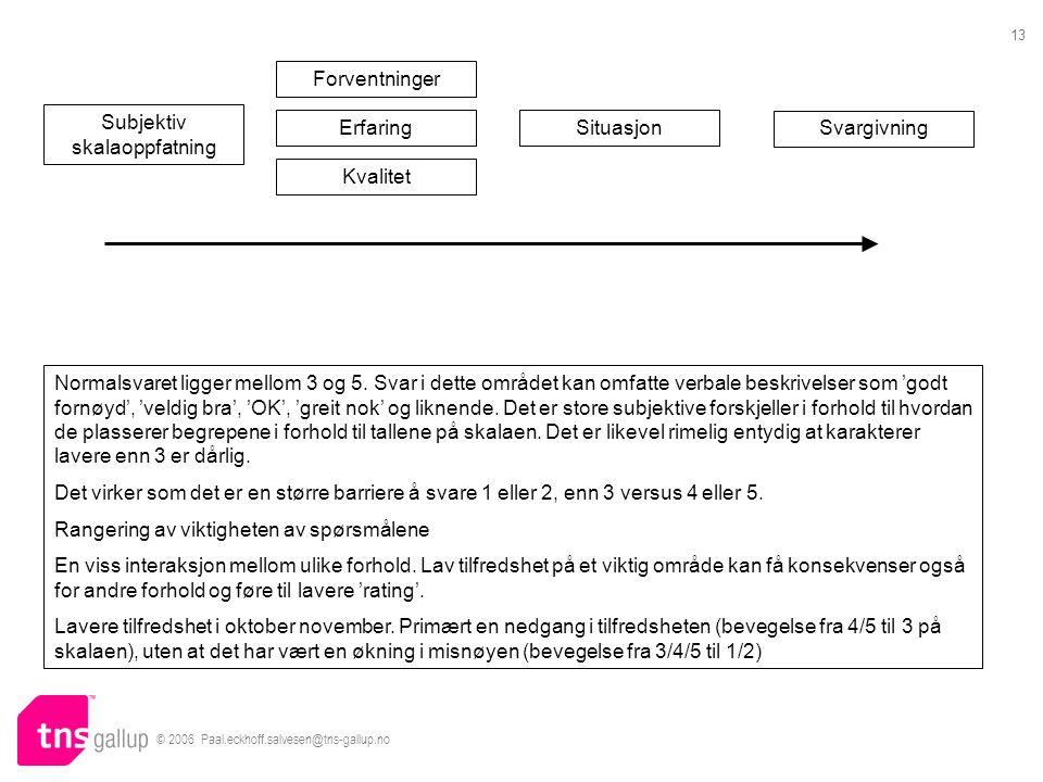 © 2006 Paal.eckhoff.salvesen@tns-gallup.no 13 Subjektiv skalaoppfatning Situasjon Kvalitet Erfaring Forventninger Svargivning Normalsvaret ligger mellom 3 og 5.