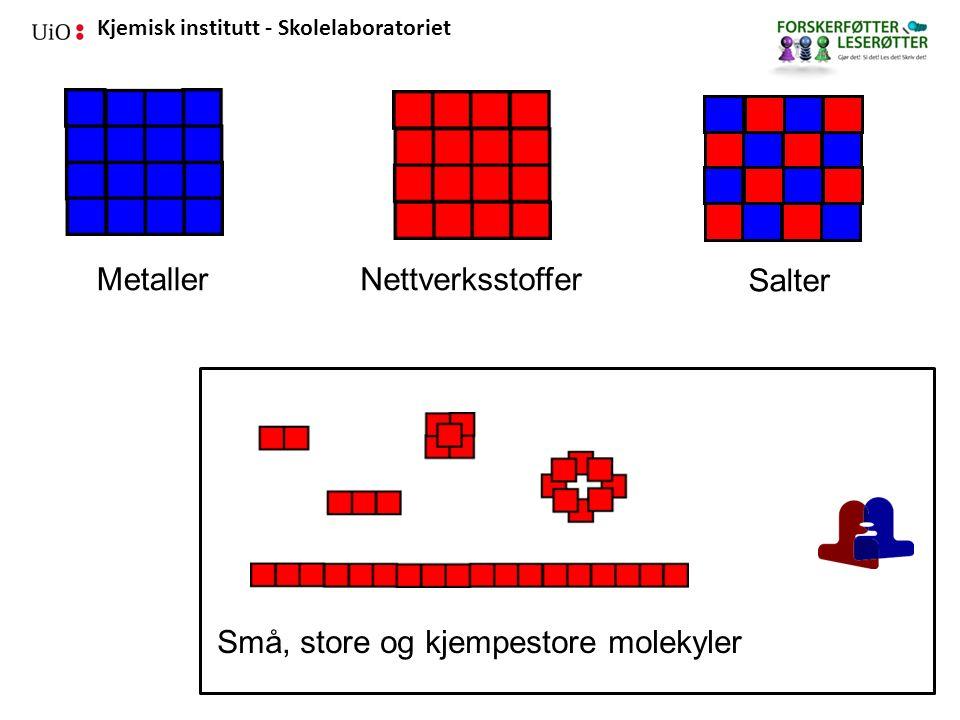 Kjemisk institutt - Skolelaboratoriet MetallerNettverksstoffer Salter Små, store og kjempestore molekyler