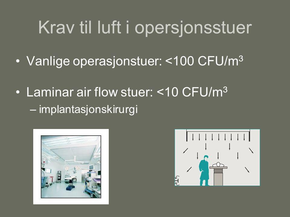 Krav til luft i opersjonsstuer Vanlige operasjonstuer: <100 CFU/m 3 Laminar air flow stuer: <10 CFU/m 3 –implantasjonskirurgi
