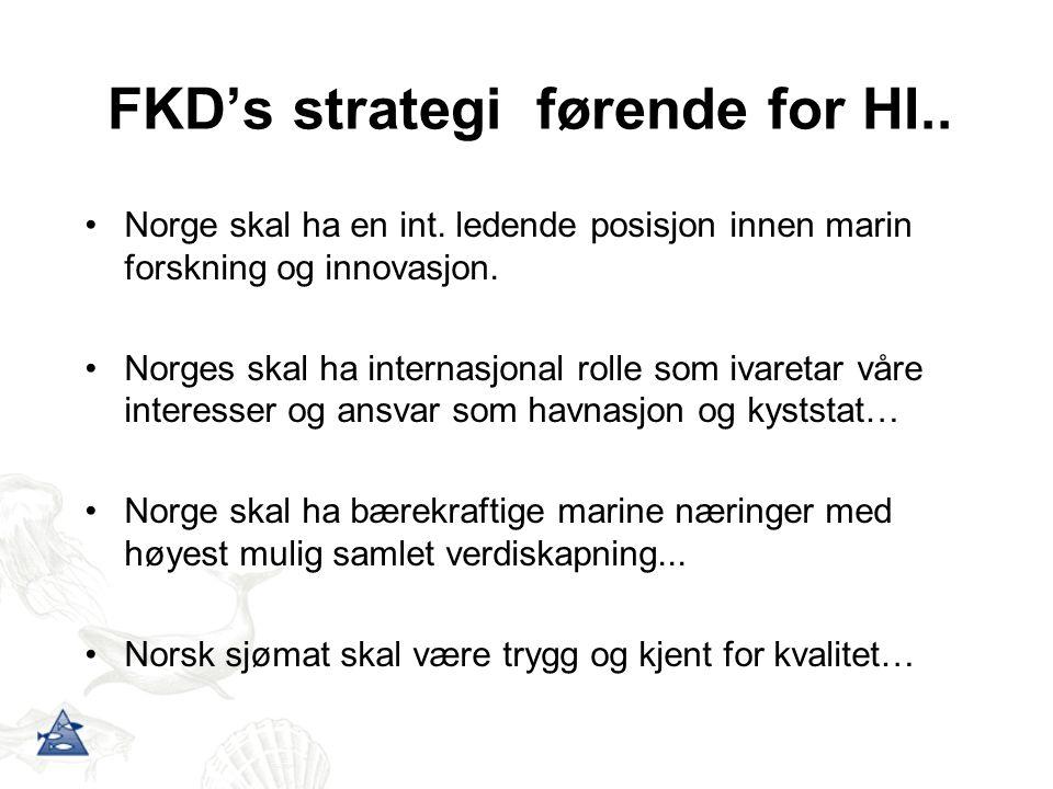 FKD's strategi førende for HI.. Norge skal ha en int. ledende posisjon innen marin forskning og innovasjon. Norges skal ha internasjonal rolle som iva