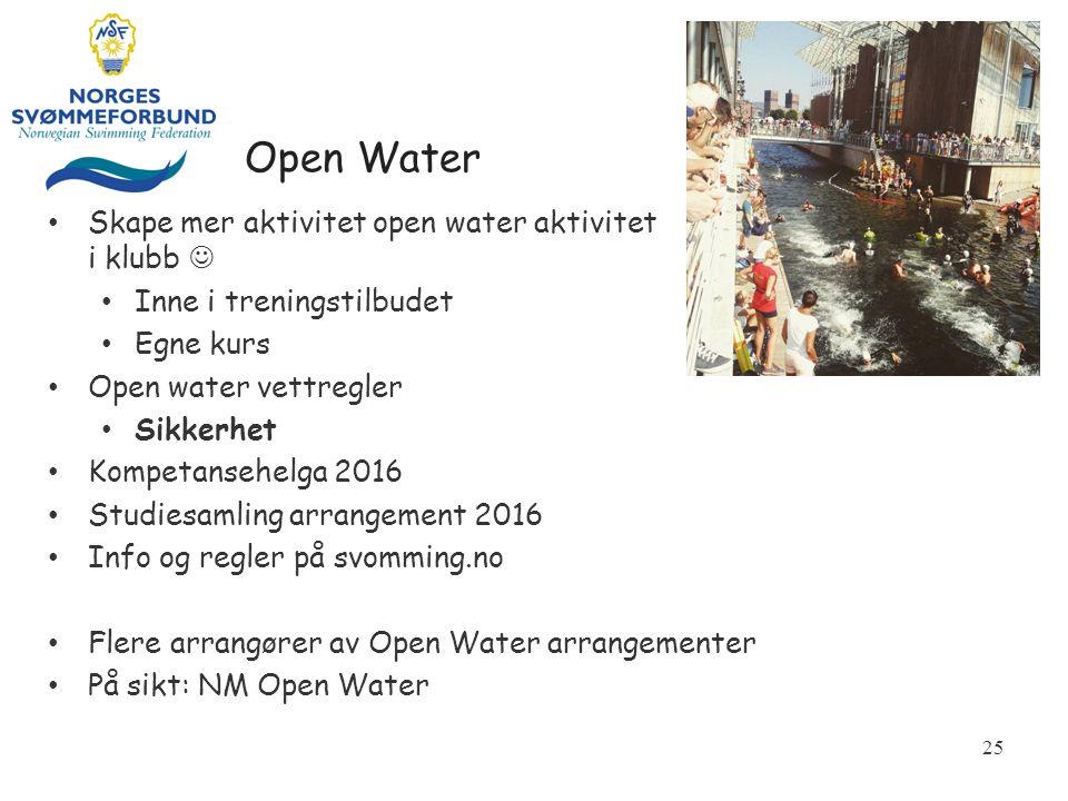 Open Water 25 Skape mer aktivitet open water aktivitet i klubb Inne i treningstilbudet Egne kurs Open water vettregler Sikkerhet Kompetansehelga 2016 Studiesamling arrangement 2016 Info og regler på svomming.no Flere arrangører av Open Water arrangementer På sikt: NM Open Water