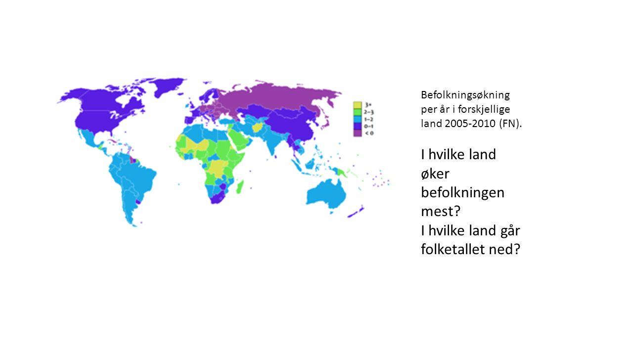 Befolkningsøkning per år i forskjellige land 2005-2010 (FN).