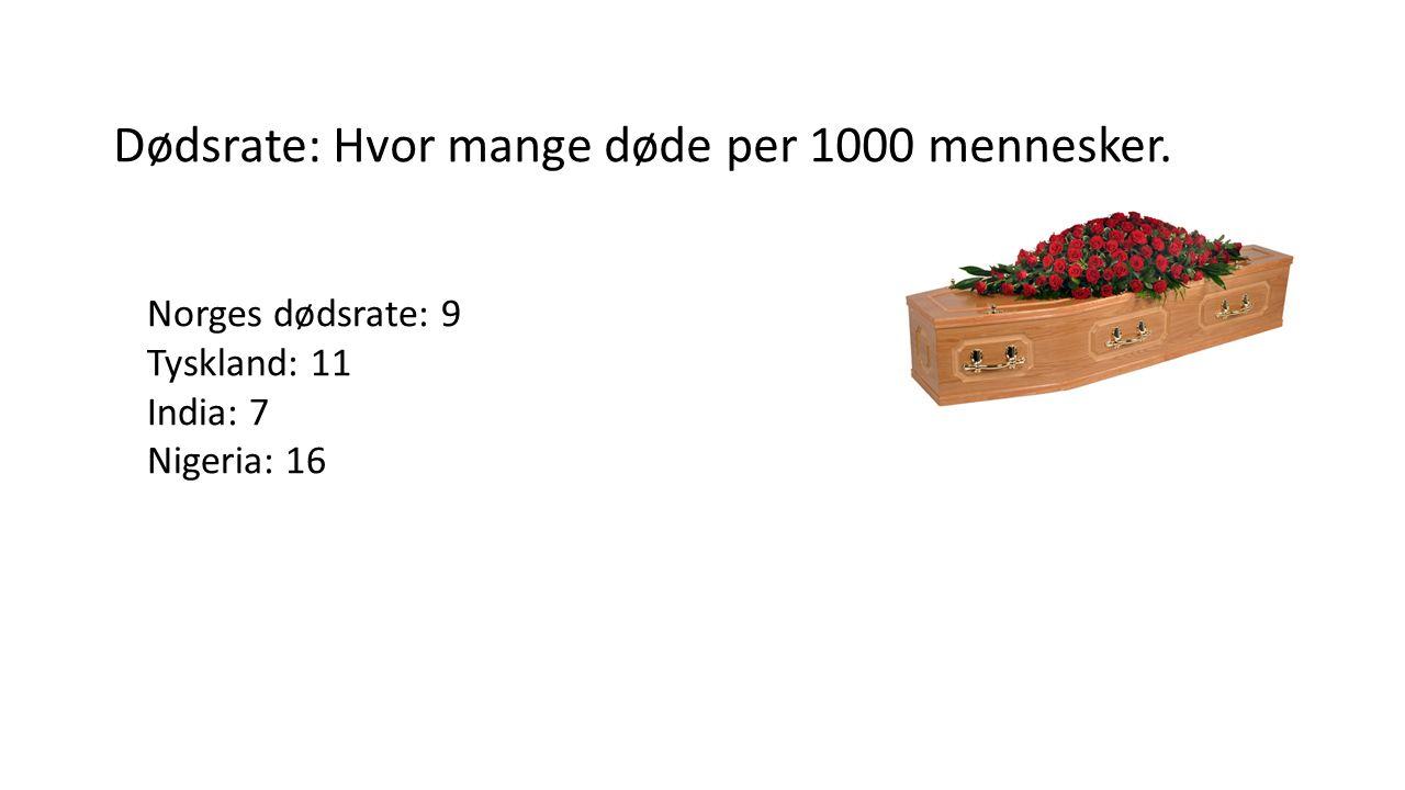 Dødsrate: Hvor mange døde per 1000 mennesker. Norges dødsrate: 9 Tyskland: 11 India: 7 Nigeria: 16