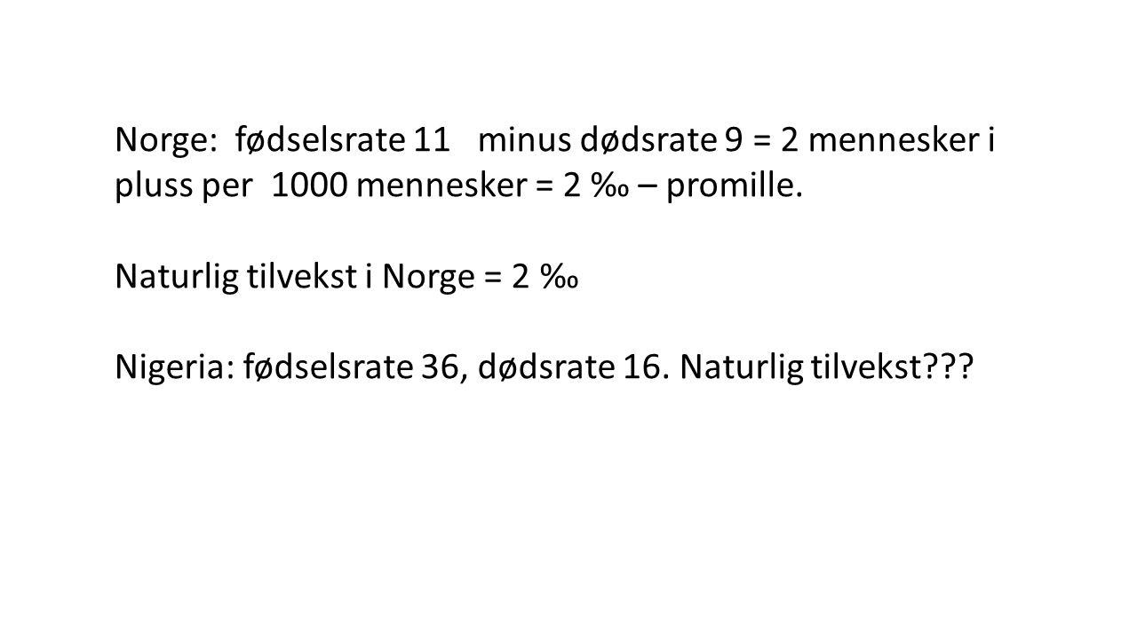 Norge: fødselsrate 11 minus dødsrate 9 = 2 mennesker i pluss per 1000 mennesker = 2 ‰ – promille.
