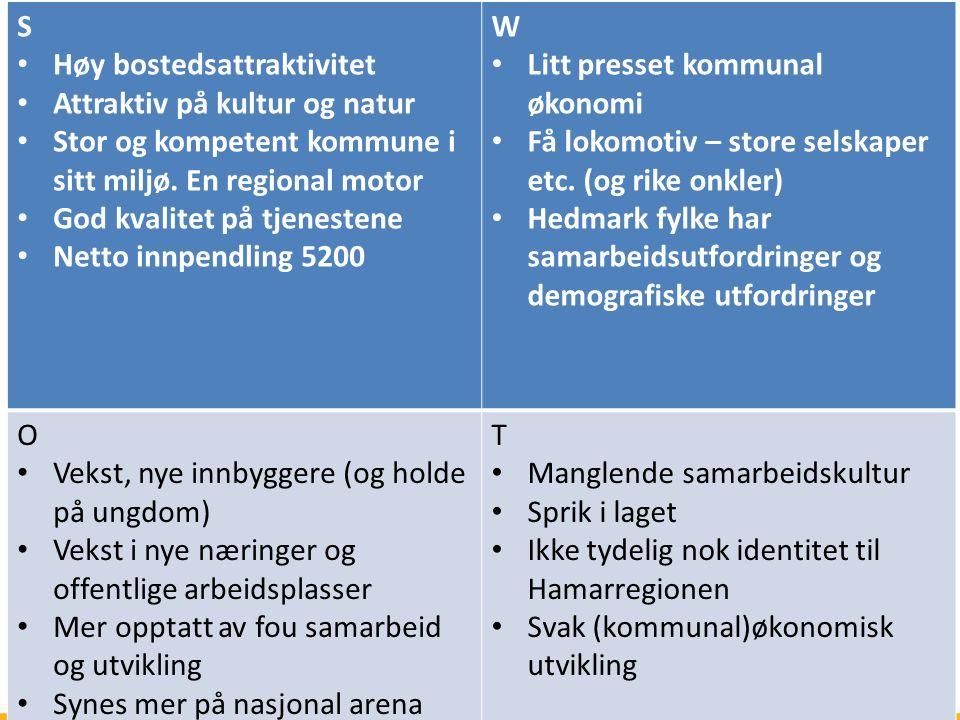 S Høy bostedsattraktivitet Attraktiv på kultur og natur Stor og kompetent kommune i sitt miljø. En regional motor God kvalitet på tjenestene Netto inn