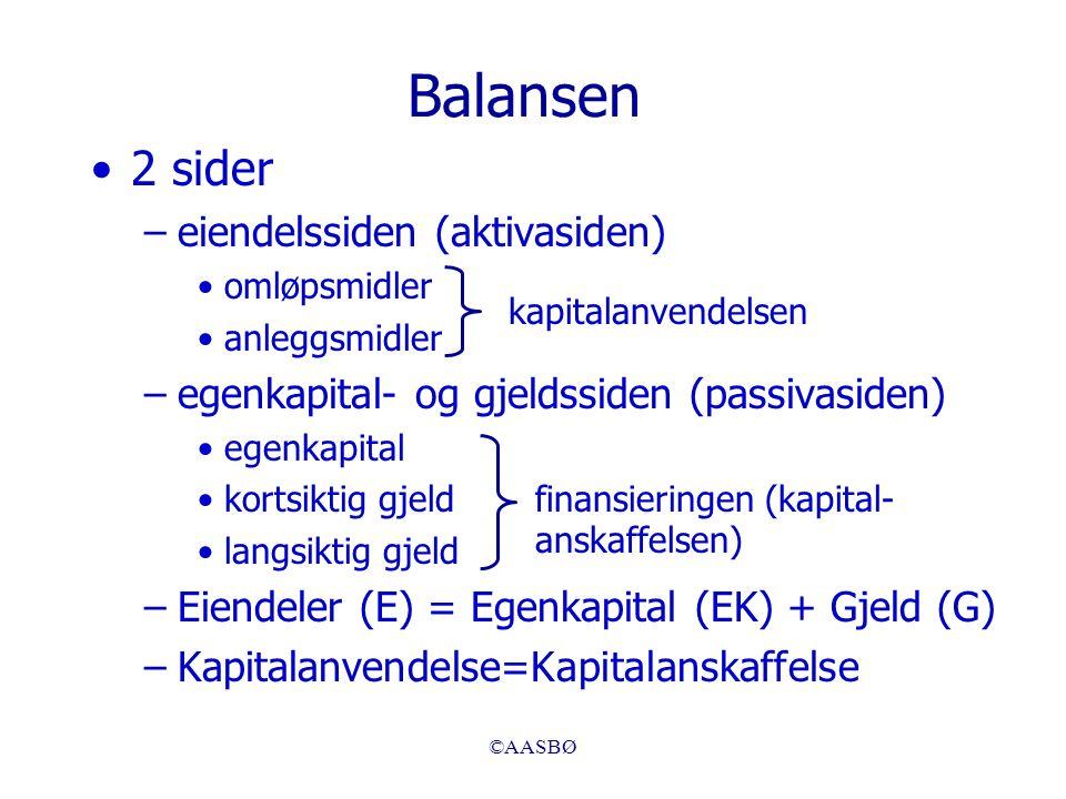 ©AASBØ Balansen 2 sider –eiendelssiden (aktivasiden) omløpsmidler anleggsmidler –egenkapital- og gjeldssiden (passivasiden) egenkapital kortsiktig gjeld langsiktig gjeld –Eiendeler (E) = Egenkapital (EK) + Gjeld (G) –Kapitalanvendelse=Kapitalanskaffelse finansieringen (kapital- anskaffelsen) kapitalanvendelsen