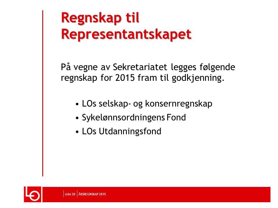 side 20 Regnskap til Representantskapet På vegne av Sekretariatet legges følgende regnskap for 2015 fram til godkjenning.