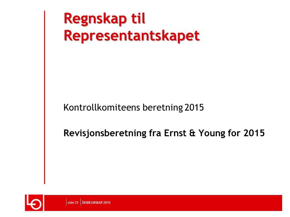 side 21 Regnskap til Representantskapet Kontrollkomiteens beretning 2015 Revisjonsberetning fra Ernst & Young for 2015 ÅRSREGNSKAP 2015