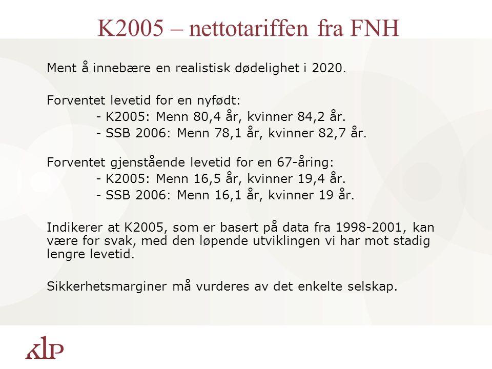 K2005 – nettotariffen fra FNH Ment å innebære en realistisk dødelighet i 2020. Forventet levetid for en nyfødt: - K2005: Menn 80,4 år, kvinner 84,2 år
