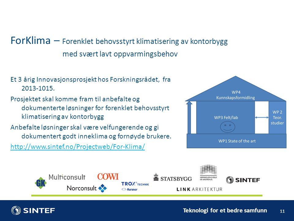 Teknologi for et bedre samfunn ForKlima – Forenklet behovsstyrt klimatisering av kontorbygg med svært lavt oppvarmingsbehov 11 Et 3 årig Innovasjonsprosjekt hos Forskningsrådet, fra 2013-1015.