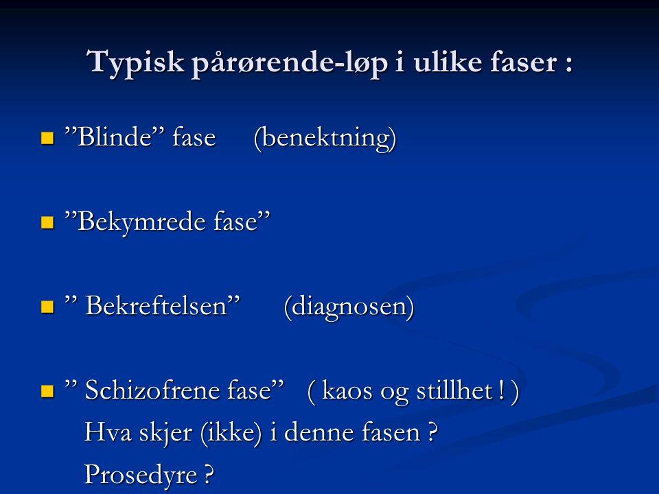 Typisk pårørende-løp i ulike faser : Blinde fase (benektning) Blinde fase (benektning) Bekymrede fase Bekymrede fase Bekreftelsen (diagnosen) Bekreftelsen (diagnosen) Schizofrene fase ( kaos og stillhet .