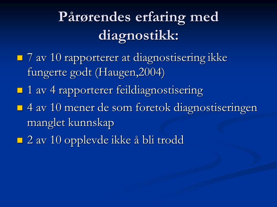 Prosedyre for oppfølgning: Hukommelsesklinikken, Sanderud, har utarbeidet en skriftlig prosedyre for oppfølging på 20 punkter som ledd i kvalitets-sikring av et tilbud som tidligere ikke har vært tilfredstillende.