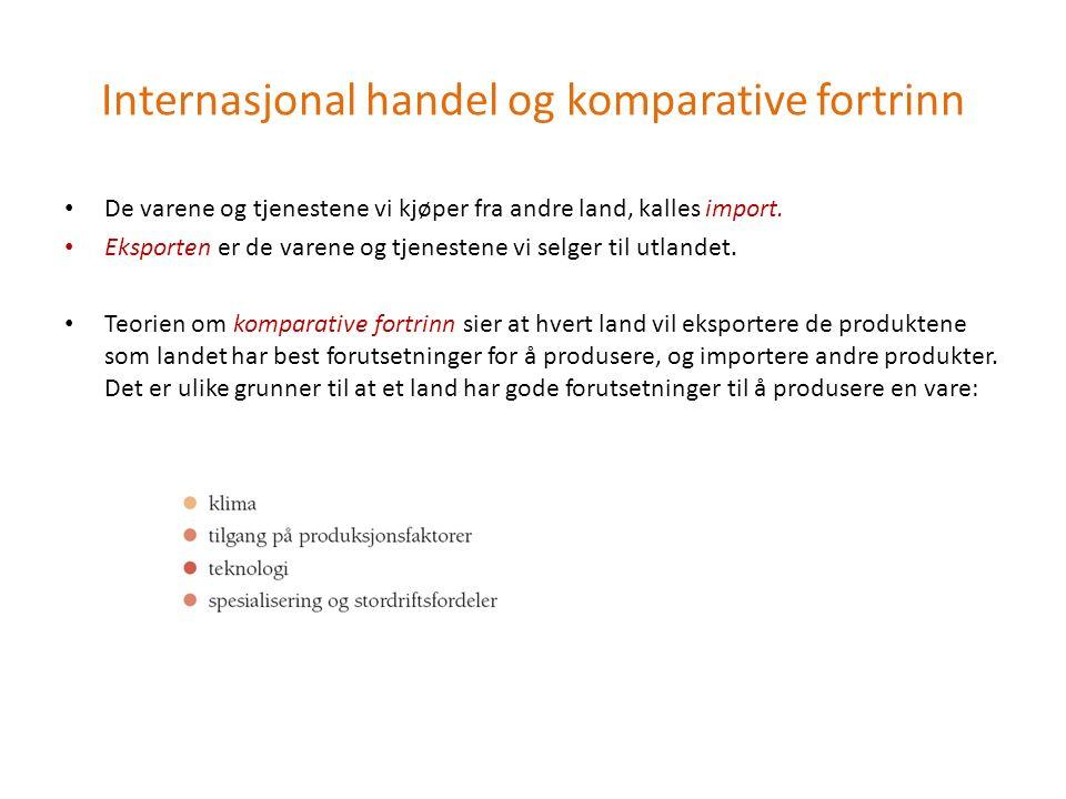 Internasjonal handel og komparative fortrinn De varene og tjenestene vi kjøper fra andre land, kalles import. Eksporten er de varene og tjenestene vi