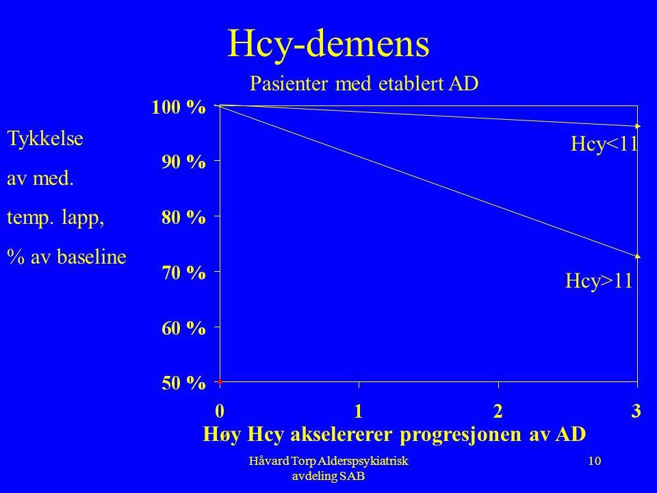 Håvard Torp Alderspsykiatrisk avdeling SAB 9 Hcy-demens Framingham cohort Øvrige 25%Hcy  n=1092 Hcy  er en risikofaktor for utvikling av demens år Kumulativ incidens av demens i %