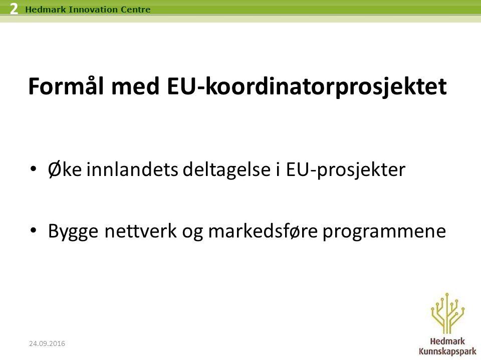 24.09.2016 2 Hedmark Innovation Centre Formål med EU-koordinatorprosjektet Øke innlandets deltagelse i EU-prosjekter Bygge nettverk og markedsføre pro