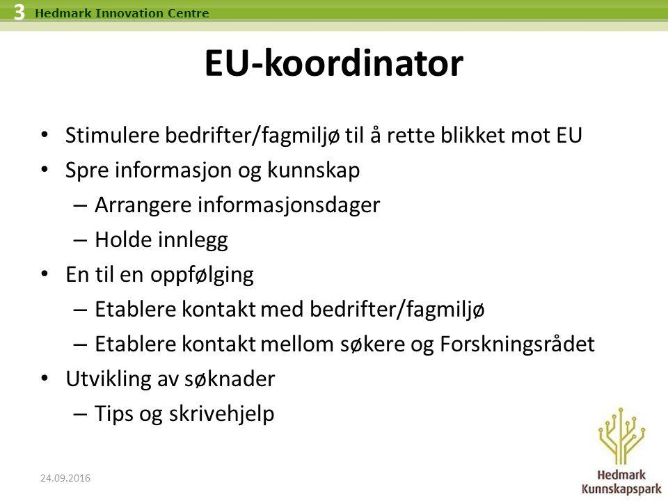 24.09.2016 4 Hedmark Innovation Centre Kilde; E-Corda (Kommisjonen) og Indikatorrapporten 2010 (NIFU STEP/Norges forskningsråd).