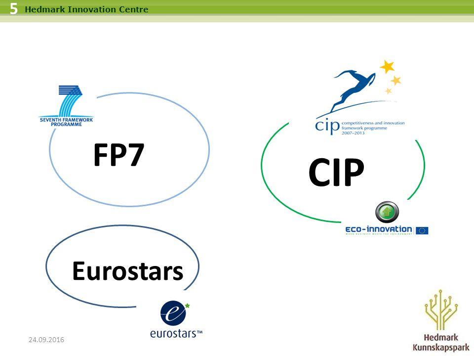 24.09.2016 5 Hedmark Innovation Centre F C EU FP7 CIP Eurostars