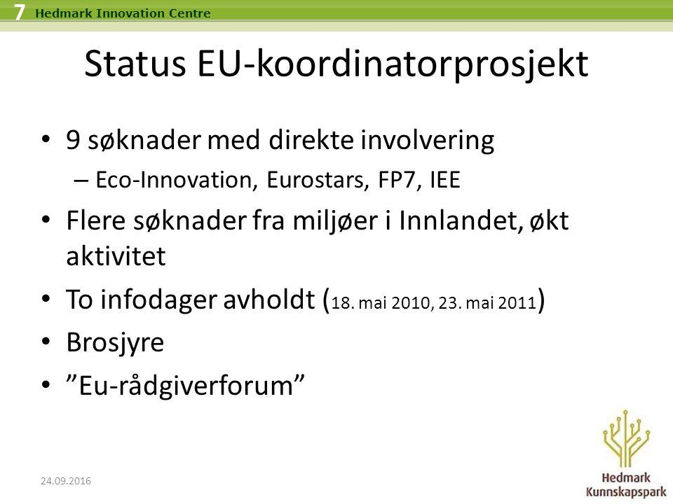 24.09.2016 7 Hedmark Innovation Centre Status EU-koordinatorprosjekt 9 søknader med direkte involvering – Eco-Innovation, Eurostars, FP7, IEE Flere søknader fra miljøer i Innlandet, økt aktivitet To infodager avholdt ( 18.