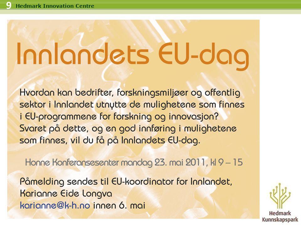 24.09.2016 10 Hedmark Innovation Centre Program 23.