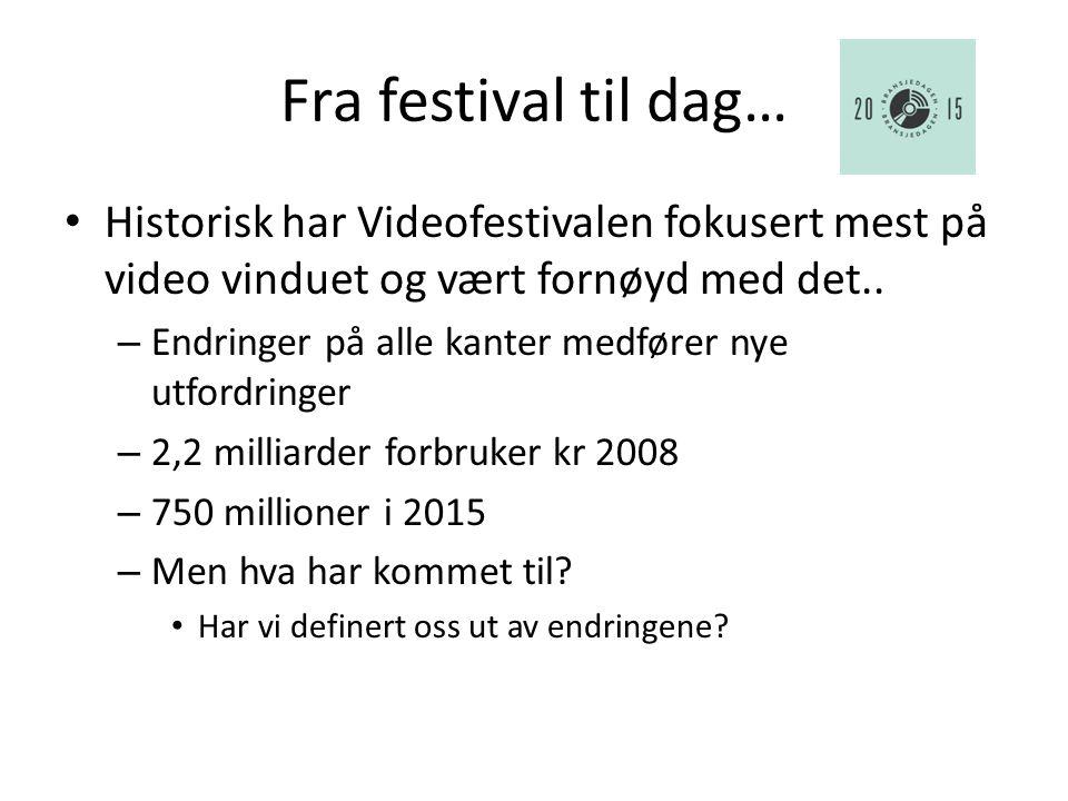 Fra festival til dag… Historisk har Videofestivalen fokusert mest på video vinduet og vært fornøyd med det..