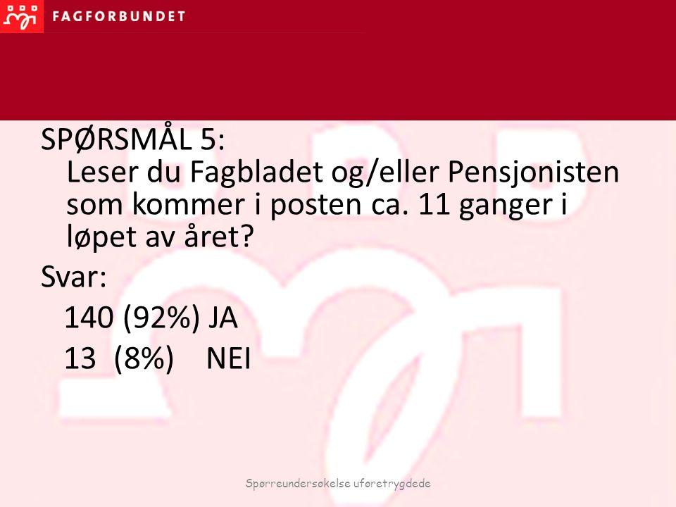 SPØRSMÅL 5: Leser du Fagbladet og/eller Pensjonisten som kommer i posten ca. 11 ganger i løpet av året? Svar: 140 (92%) JA 13 (8%) NEI Spørreundersøke